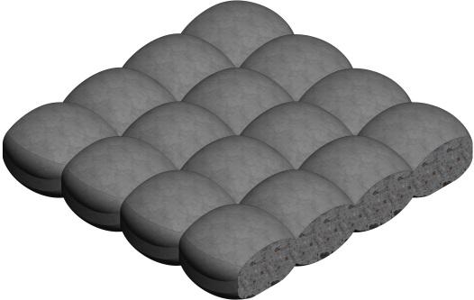 Бетонной смесью виды бетонов их свойства